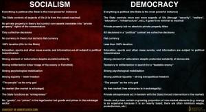 Socialism - Democracy